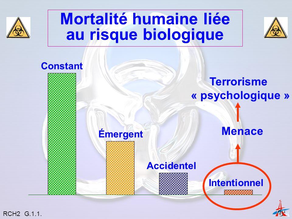 Importance dune communication vétérinaire pédagogique « Sida » du chat« Grippe » aviairePeste ?Parvovirose RCH2 G.1.1.