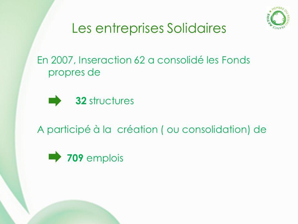 Les entreprises Solidaires En 2007, Inseraction 62 a consolidé les Fonds propres de 32 structures A participé à la création ( ou consolidation) de 709 emplois