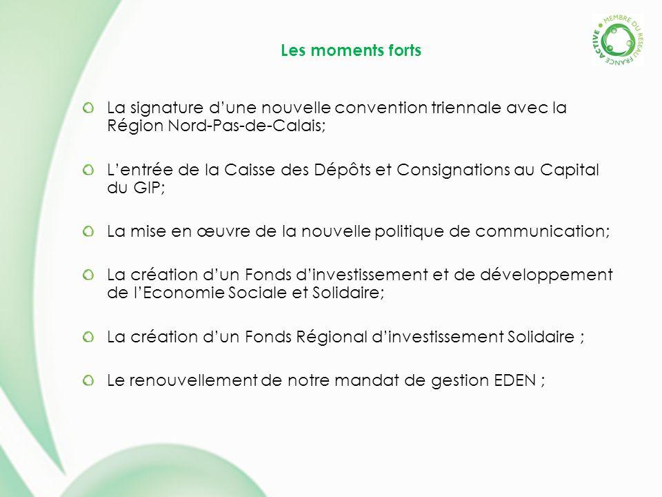 La signature dune nouvelle convention triennale avec la Région Nord-Pas-de-Calais; Lentrée de la Caisse des Dépôts et Consignations au Capital du GIP; La mise en œuvre de la nouvelle politique de communication; La création dun Fonds dinvestissement et de développement de lEconomie Sociale et Solidaire; La création dun Fonds Régional dinvestissement Solidaire ; Le renouvellement de notre mandat de gestion EDEN ; Les moments forts