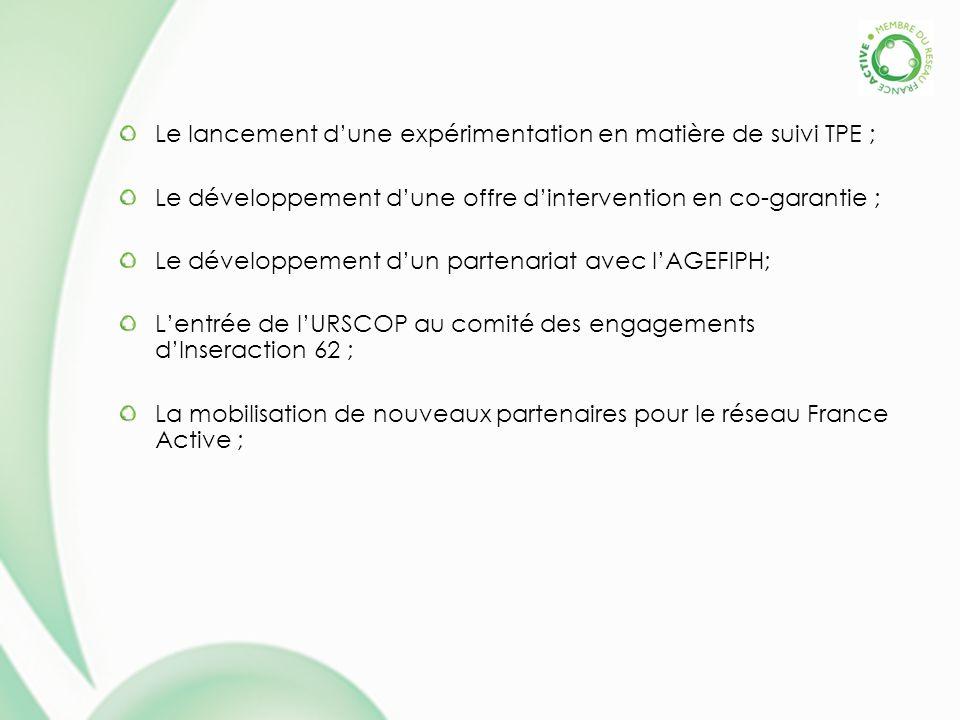 Le lancement dune expérimentation en matière de suivi TPE ; Le développement dune offre dintervention en co-garantie ; Le développement dun partenariat avec lAGEFIPH; Lentrée de lURSCOP au comité des engagements dInseraction 62 ; La mobilisation de nouveaux partenaires pour le réseau France Active ;