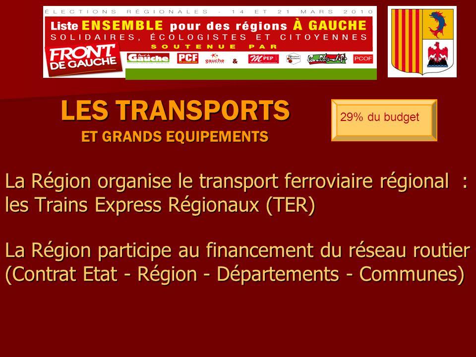 La Région organise le transport ferroviaire régional : les Trains Express Régionaux (TER) LES TRANSPORTS ET GRANDS EQUIPEMENTS 29% du budget La Région participe au financement du réseau routier (Contrat Etat - Région - Départements - Communes)