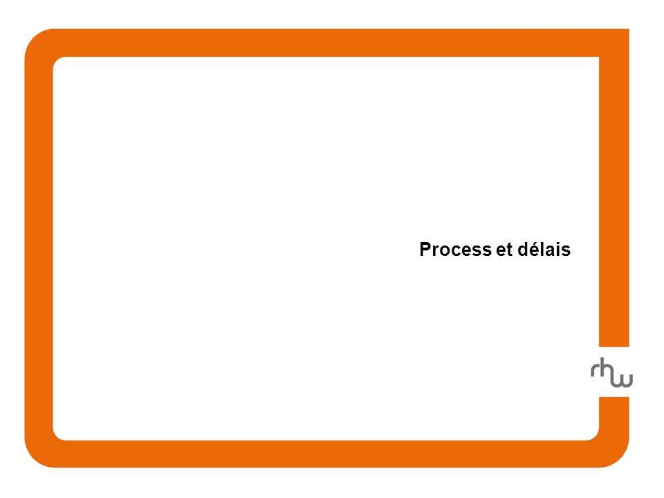 Process et délais