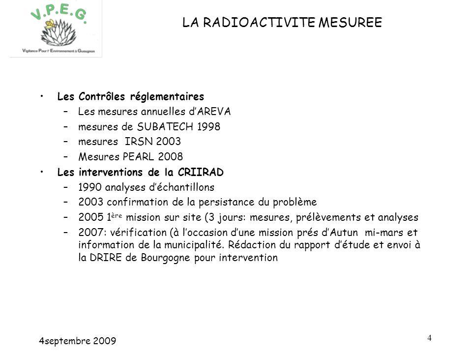 4septembre 2009 5 REPERES CHRONOLOGIQUES MARS 2007 –La CRIIRAD alerte la DRIRE de Bourgogne –Le CRIIRAD demande lintervention des inspecteurs de lASN –Par courrier en date du 27 mars les inspecteurs de lASN confirment la contamination.