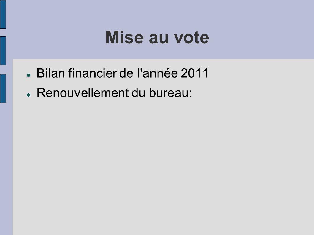 Mise au vote Bilan financier de l'année 2011 Renouvellement du bureau: