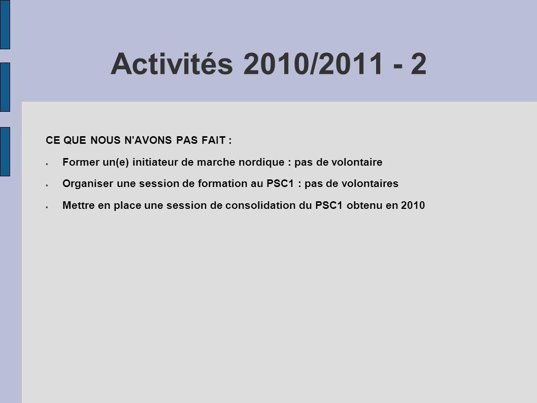 Activités 2010/2011 - 2 CE QUE NOUS N'AVONS PAS FAIT : Former un(e) initiateur de marche nordique : pas de volontaire Organiser une session de formati