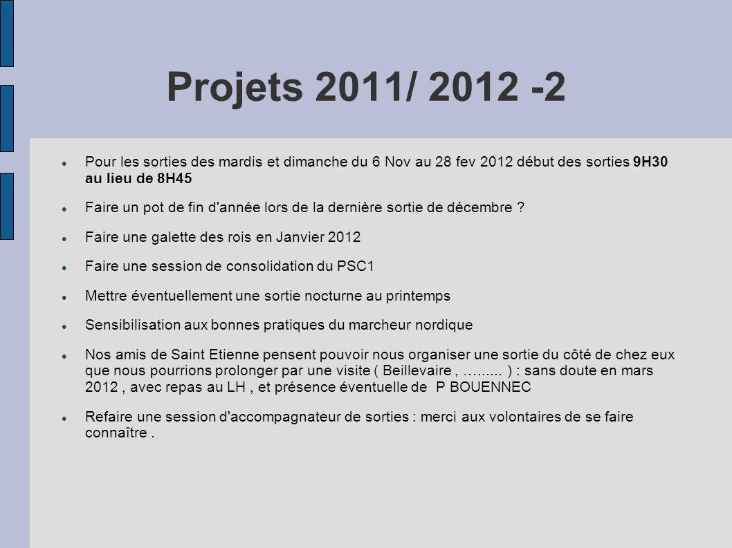 Projets 2011/ 2012 -2 Pour les sorties des mardis et dimanche du 6 Nov au 28 fev 2012 début des sorties 9H30 au lieu de 8H45 Faire un pot de fin d'ann