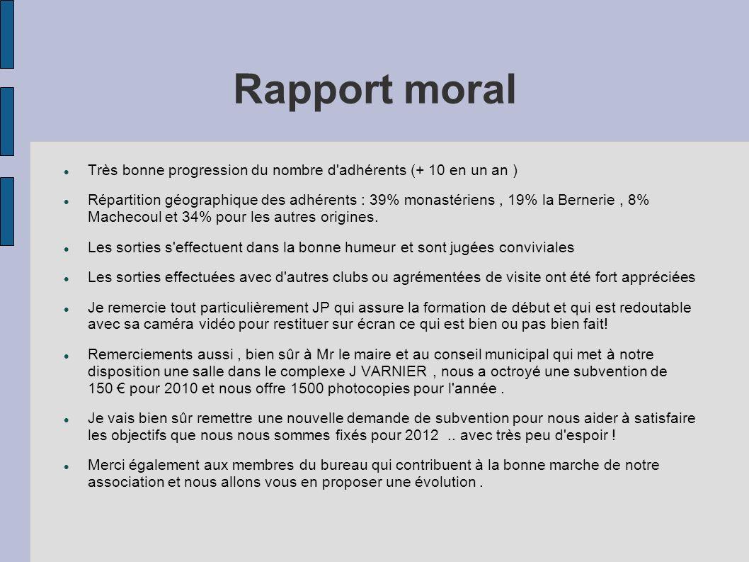 Rapport moral Très bonne progression du nombre d'adhérents (+ 10 en un an ) Répartition géographique des adhérents : 39% monastériens, 19% la Bernerie