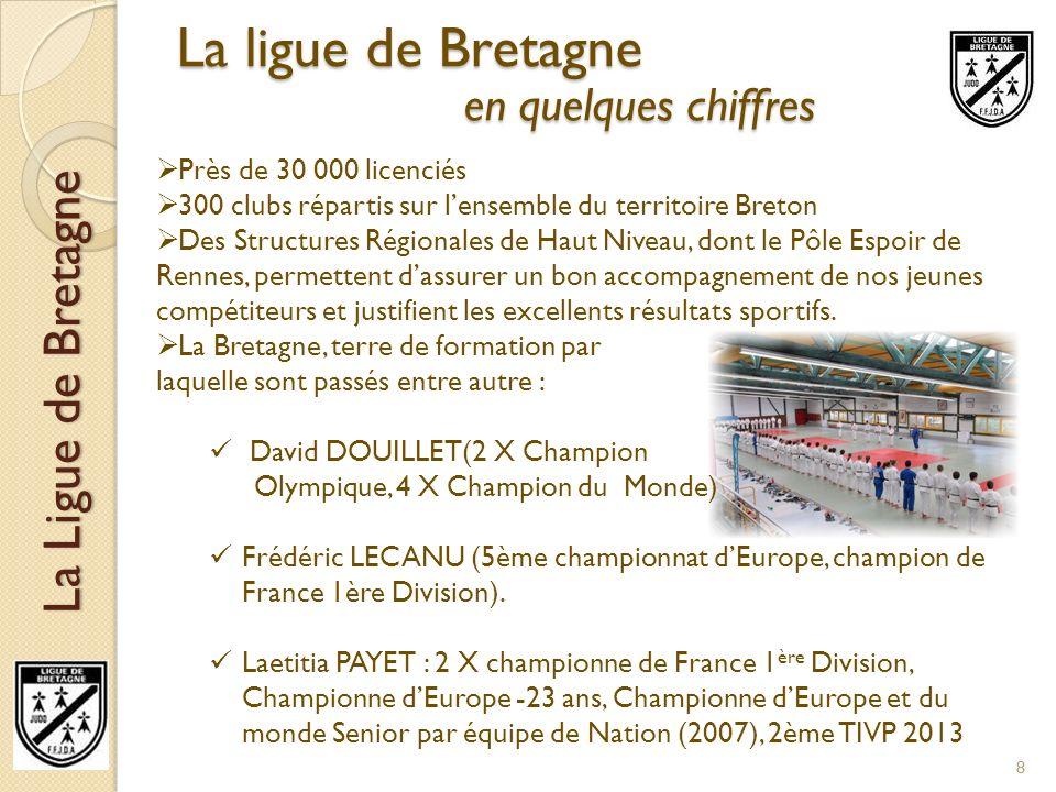 8 La ligue de Bretagne en quelques chiffres 8 La Ligue de Bretagne Près de 30 000 licenciés 300 clubs répartis sur lensemble du territoire Breton Des