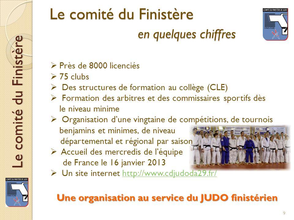 Le comité du Finistère en quelques chiffres 9 Le comité du Finistère Près de 8000 licenciés 75 clubs Des structures de formation au collège (CLE) Form