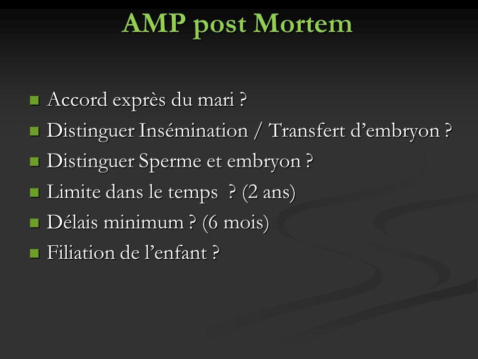 AMP post Mortem Accord exprès du mari ? Accord exprès du mari ? Distinguer Insémination / Transfert dembryon ? Distinguer Insémination / Transfert dem