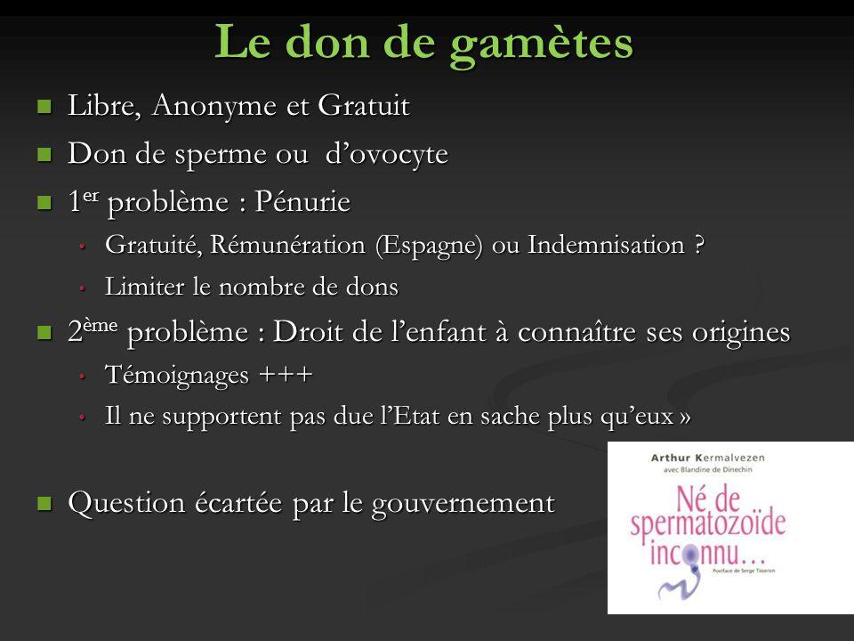 Le don de gamètes Libre, Anonyme et Gratuit Libre, Anonyme et Gratuit Don de sperme ou dovocyte Don de sperme ou dovocyte 1 er problème : Pénurie 1 er