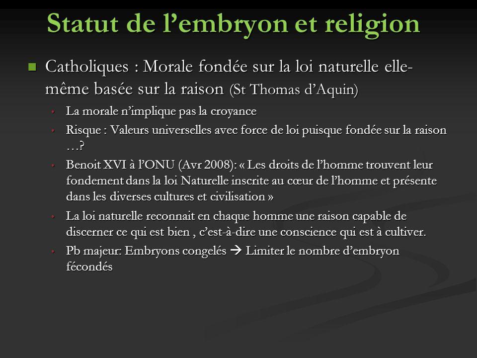 Statut de lembryon et religion Catholiques : Morale fondée sur la loi naturelle elle- même basée sur la raison (St Thomas dAquin) Catholiques : Morale