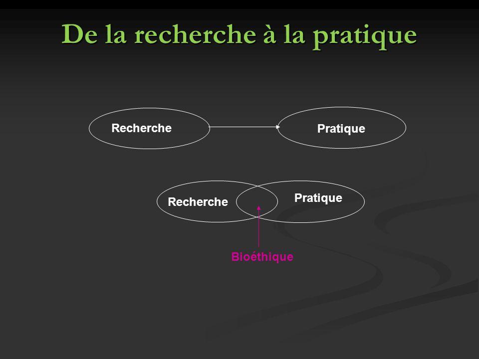 De la recherche à la pratique Recherche Pratique Recherche Pratique Bioéthique