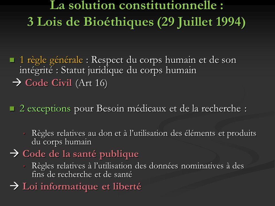 La solution constitutionnelle : 3 Lois de Bioéthiques (29 Juillet 1994) 1 règle générale : Respect du corps humain et de son intégrité : Statut juridi