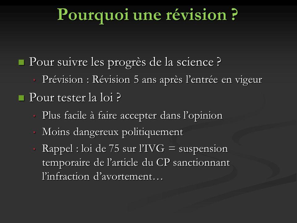 Des Lois à La Loi de Bioéthique Rapport OPECST en 1999 mais … Rapport OPECST en 1999 mais … 1998 : Isolement cellules embryonnaires, Clonage (Dolly) 1998 : Isolement cellules embryonnaires, Clonage (Dolly) 2000 : Séquence du génome humain, 1 er DPI en France (Valentin) 2000 : Séquence du génome humain, 1 er DPI en France (Valentin) 6 Aôut 2004 : Loi de Bioéthique avec Création de lAgence de Biomédecine 6 Aôut 2004 : Loi de Bioéthique avec Création de lAgence de Biomédecine Evaluations annuelles par ABM et OPESCT sur cellules souches embryoannaire et adultes Evaluations annuelles par ABM et OPESCT sur cellules souches embryoannaire et adultes Révision en 2011 car régime transitoire et dérogatoire pour la recherche sur lembryon Révision en 2011 car régime transitoire et dérogatoire pour la recherche sur lembryon 2009 : Décision du gouvernement 2009 : Décision du gouvernement Consultation institutions: Conseil détat, CCNE, ABM Consultation institutions: Conseil détat, CCNE, ABM Consultation citoyenne : Etats généraux de la Bioéthique (Clôturés Juin 2009) Consultation citoyenne : Etats généraux de la Bioéthique (Clôturés Juin 2009)