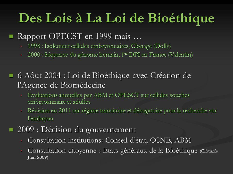 Des Lois à La Loi de Bioéthique Rapport OPECST en 1999 mais … Rapport OPECST en 1999 mais … 1998 : Isolement cellules embryonnaires, Clonage (Dolly) 1