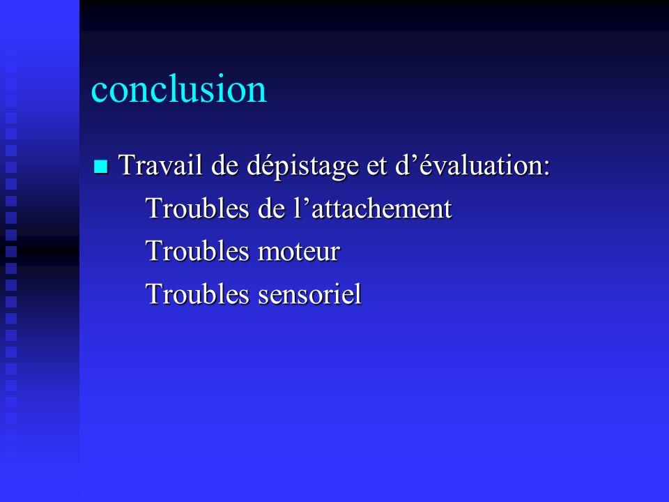 conclusion Travail de dépistage et dévaluation: Travail de dépistage et dévaluation: Troubles de lattachement Troubles de lattachement Troubles moteur