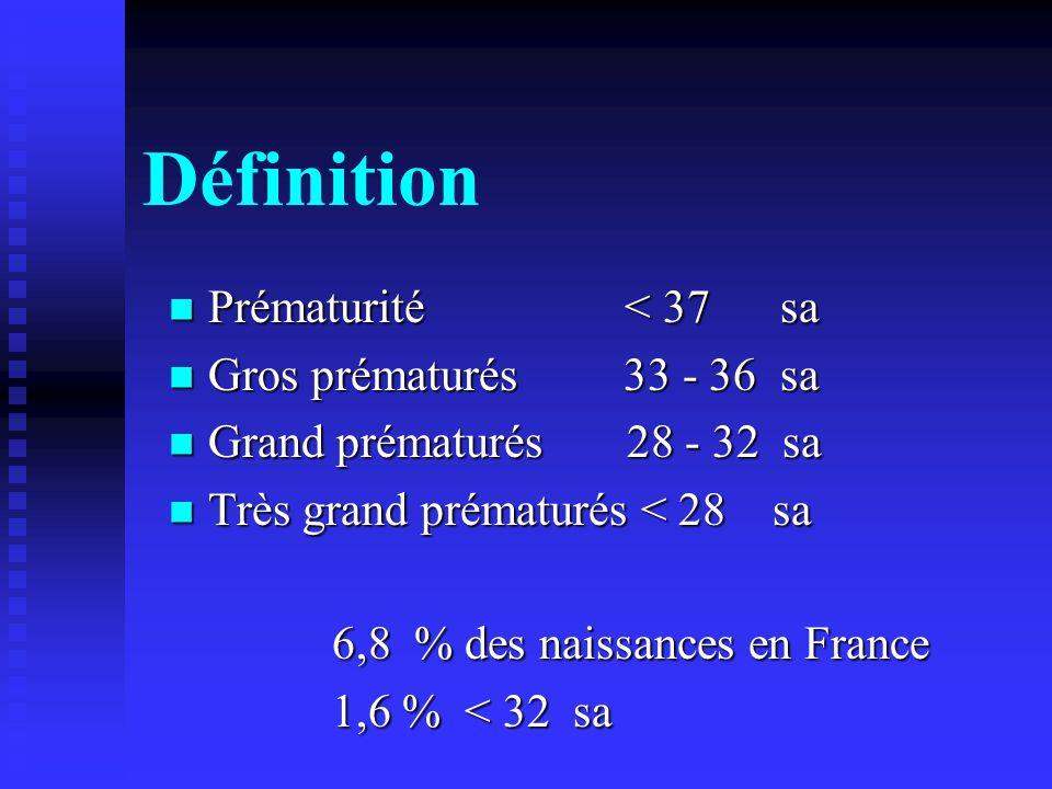 Définition Prématurité < 37 sa Prématurité < 37 sa Gros prématurés 33 - 36 sa Gros prématurés 33 - 36 sa Grand prématurés 28 - 32 sa Grand prématurés