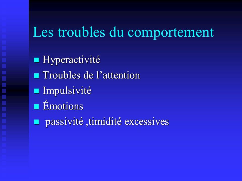 Les troubles du comportement Hyperactivité Hyperactivité Troubles de lattention Troubles de lattention Impulsivité Impulsivité Émotions Émotions passi