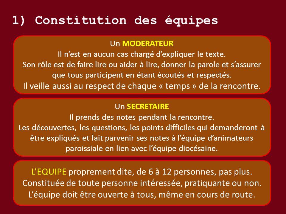 1) Constitution des équipes Un MODERATEUR Il nest en aucun cas chargé dexpliquer le texte.