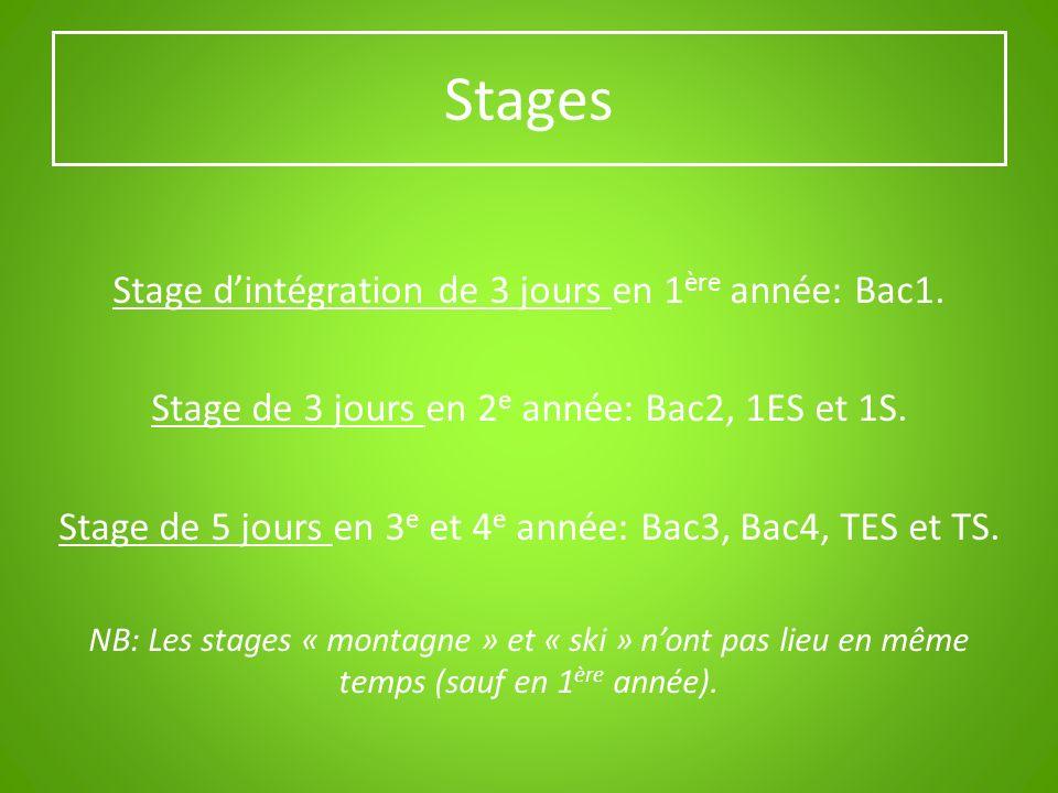 Stages Stage dintégration de 3 jours en 1 ère année: Bac1. Stage de 3 jours en 2 e année: Bac2, 1ES et 1S. Stage de 5 jours en 3 e et 4 e année: Bac3,