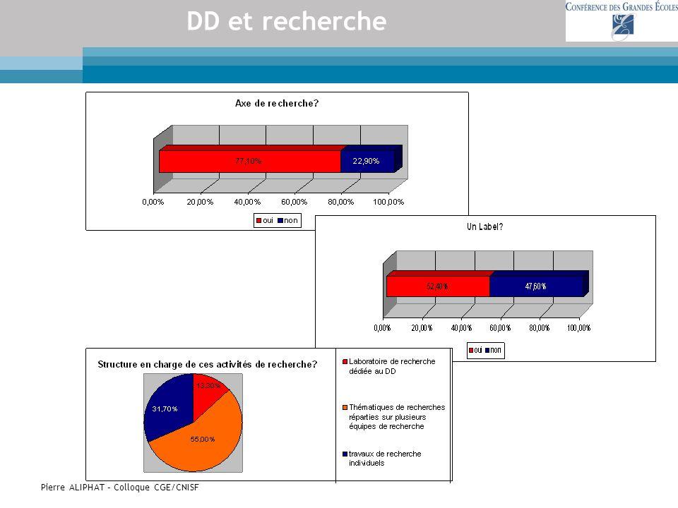 Pierre ALIPHAT – Colloque CGE/CNISF DD et recherche