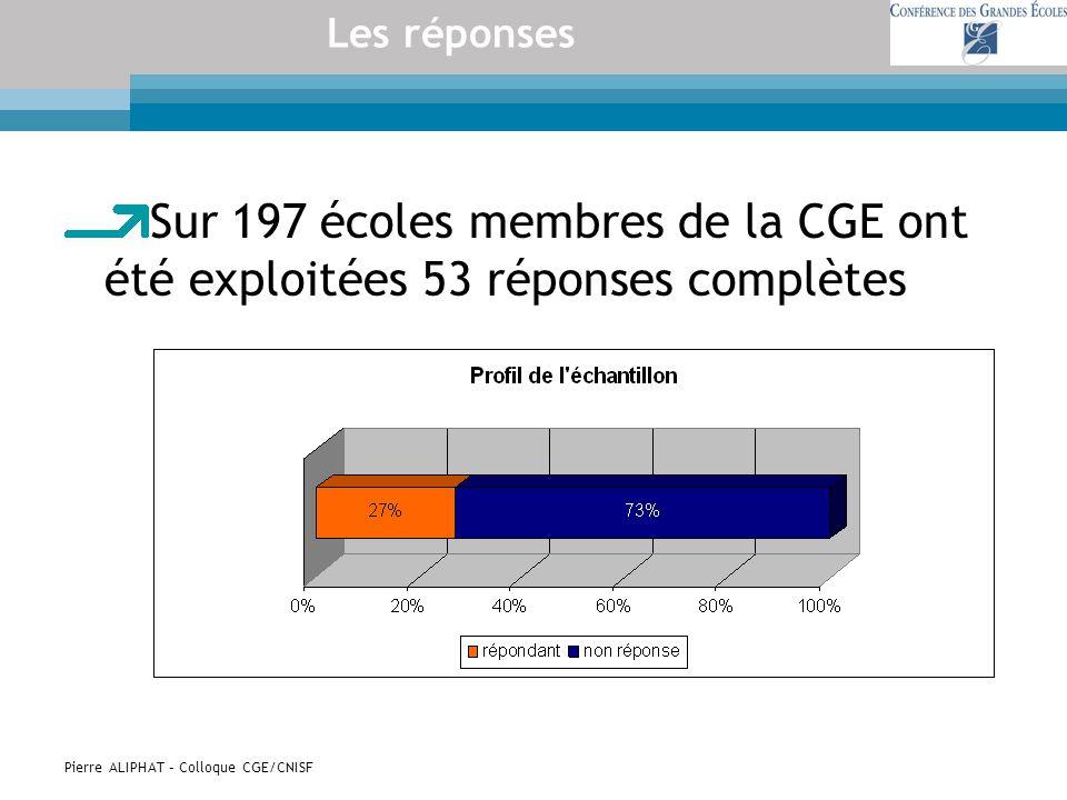 Pierre ALIPHAT – Colloque CGE/CNISF Présence dans la formation initiale