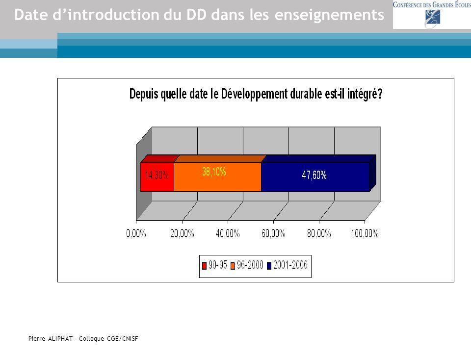 Pierre ALIPHAT – Colloque CGE/CNISF Date dintroduction du DD dans les enseignements