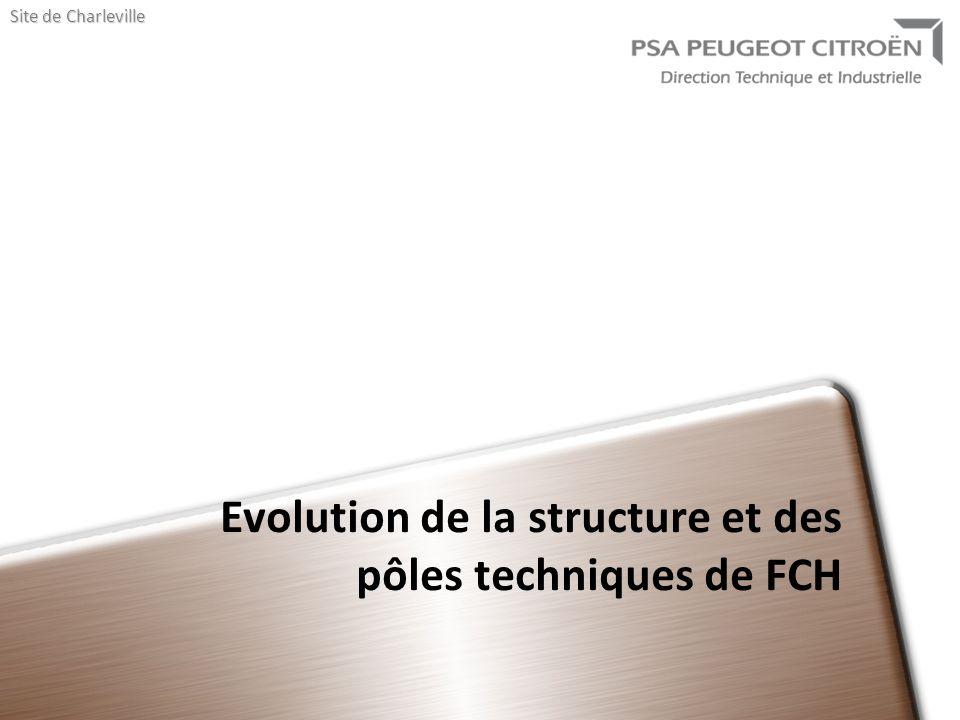 Site de Charleville Evolution de la structure et des pôles techniques de FCH