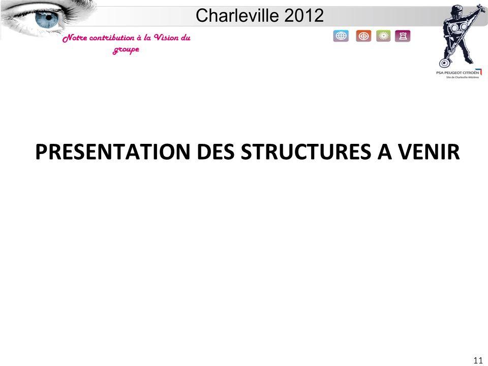 Site de Charleville 11 PRESENTATION DES STRUCTURES A VENIR