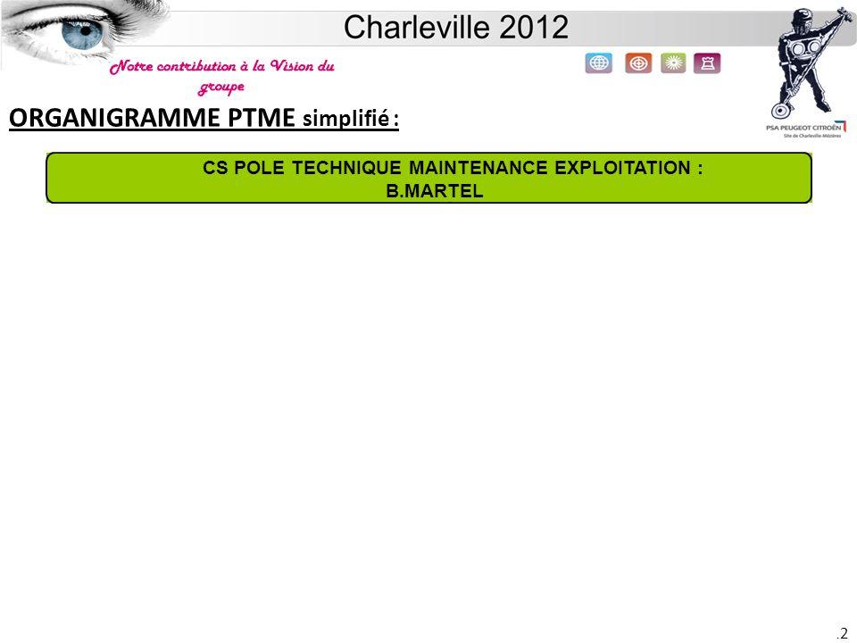 Site de Charleville 12 ORGANIGRAMME PTME simplifié : CS POLE TECHNIQUE MAINTENANCE EXPLOITATION : B.MARTEL CS MAINTENANCE EXPLOITATION : JP.FRIARD RG
