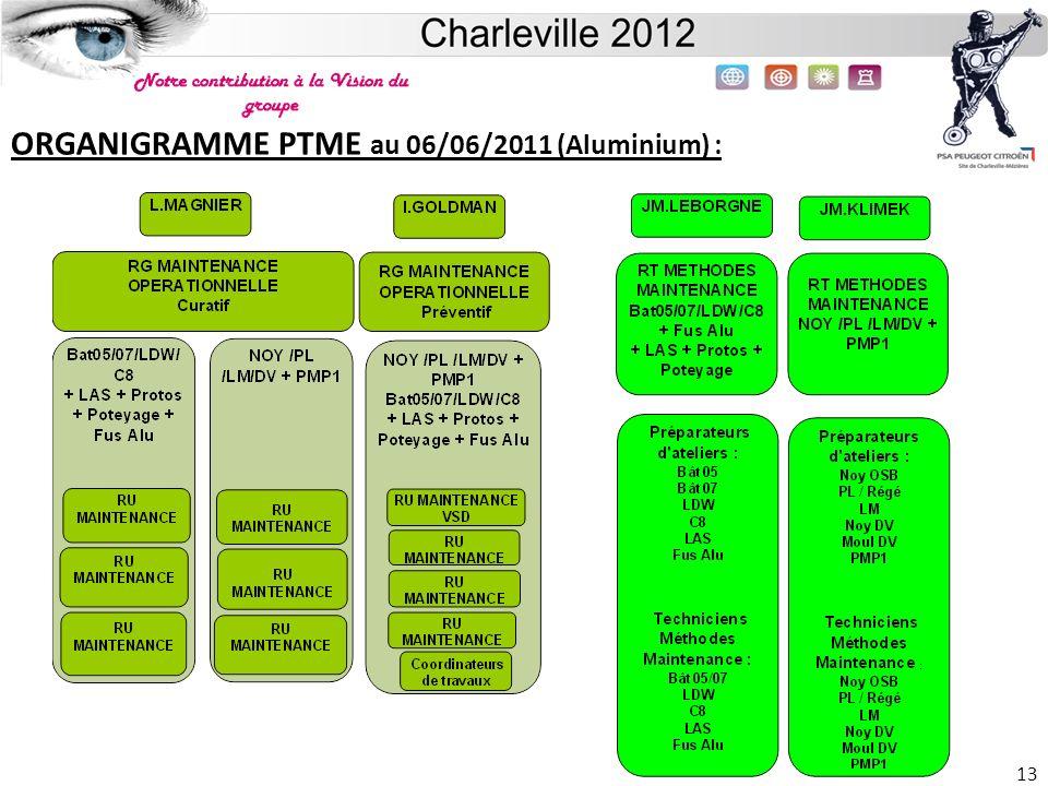 Site de Charleville 13 ORGANIGRAMME PTME au 06/06/2011 (Aluminium) :