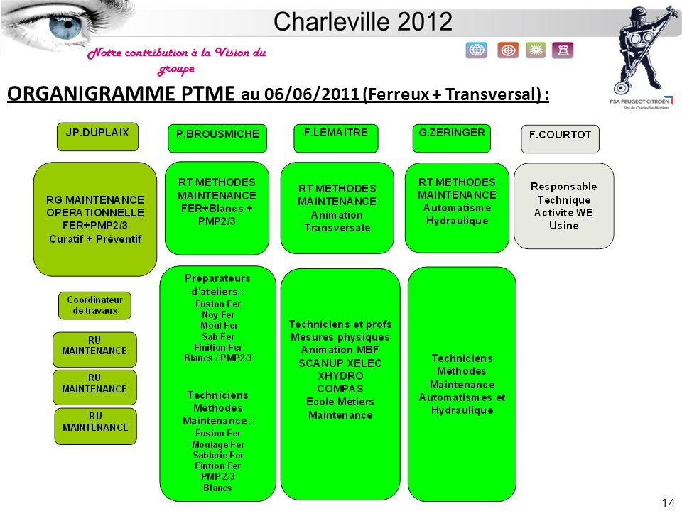Site de Charleville 14 ORGANIGRAMME PTME au 06/06/2011 (Ferreux + Transversal) :