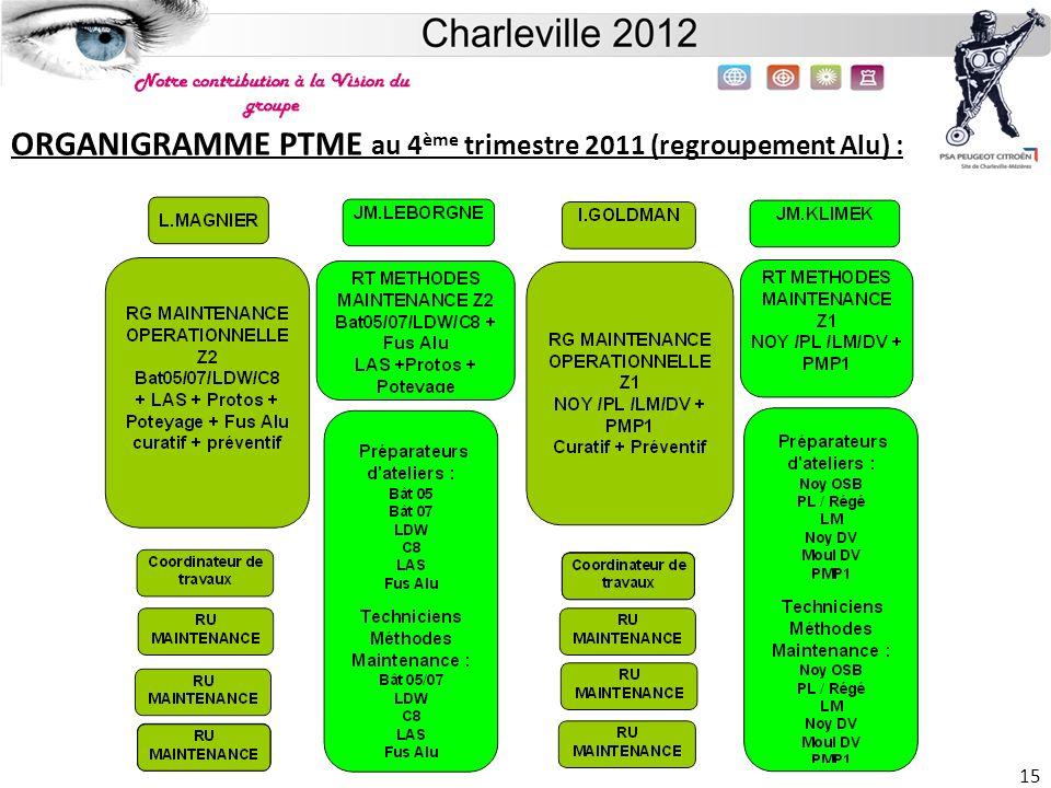 Site de Charleville 15 ORGANIGRAMME PTME au 4 ème trimestre 2011 (regroupement Alu) :