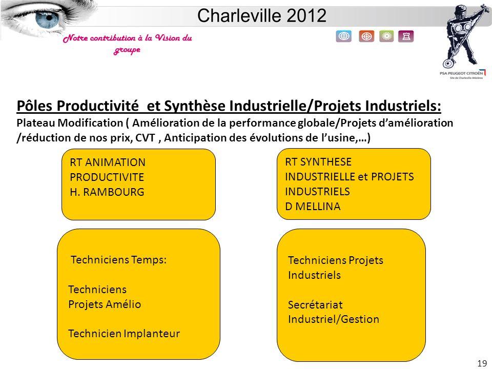 Site de Charleville 19 Pôles Productivité et Synthèse Industrielle/Projets Industriels: Plateau Modification ( Amélioration de la performance globale/