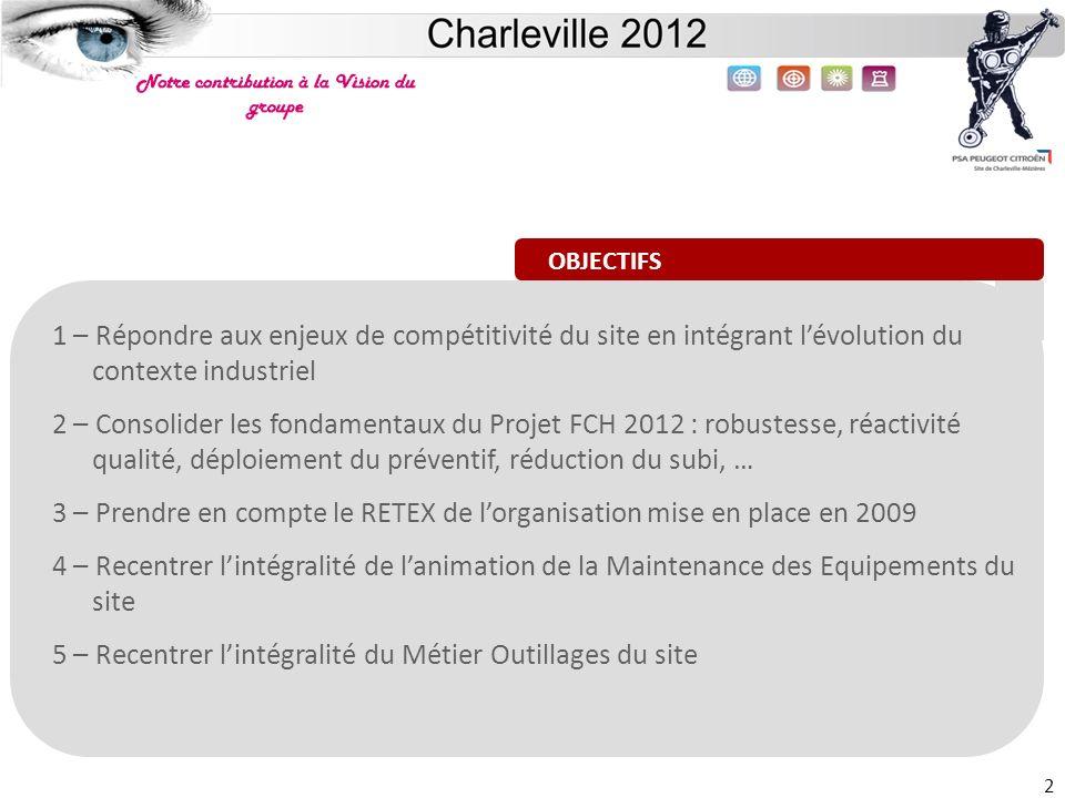 Site de Charleville 2 1 – Répondre aux enjeux de compétitivité du site en intégrant lévolution du contexte industriel 2 – Consolider les fondamentaux