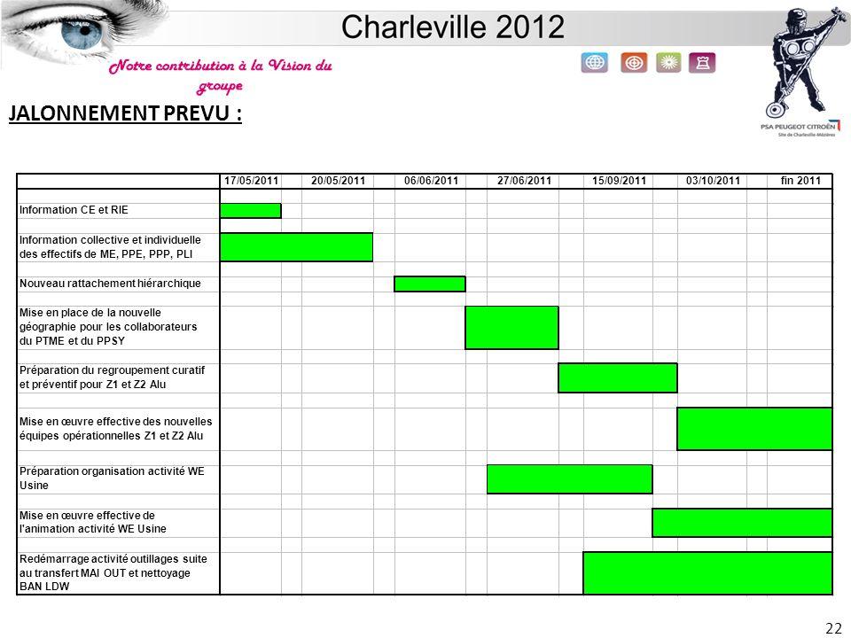 Site de Charleville 22 JALONNEMENT PREVU :