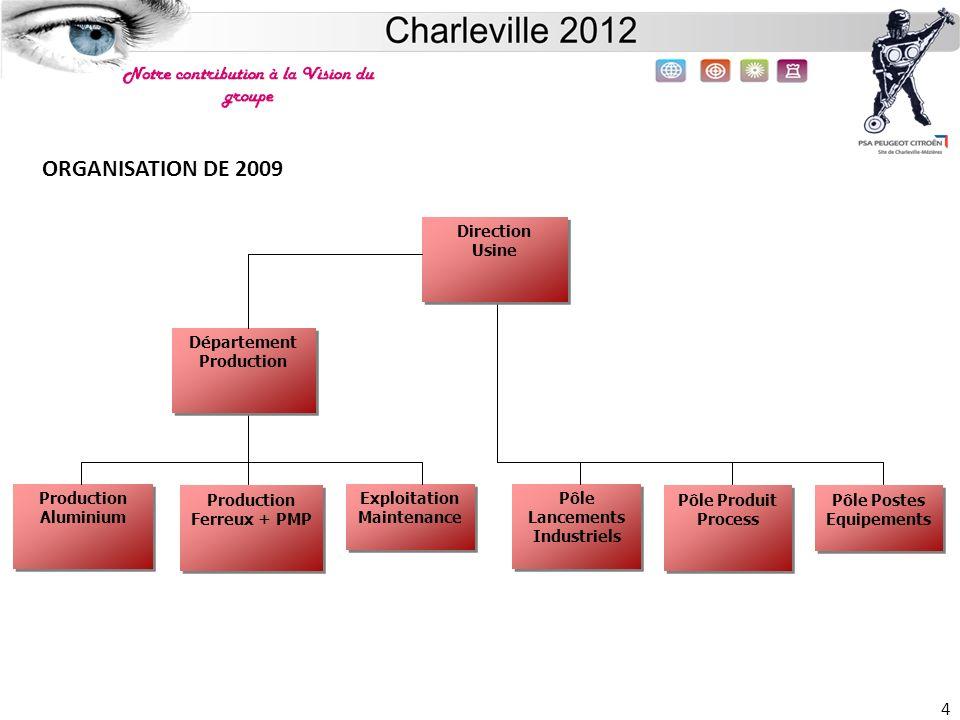 Site de Charleville 4 Direction Usine Direction Usine Pôle Postes Equipements Pôle Lancements Industriels Pôle Lancements Industriels Pôle Produit Pro