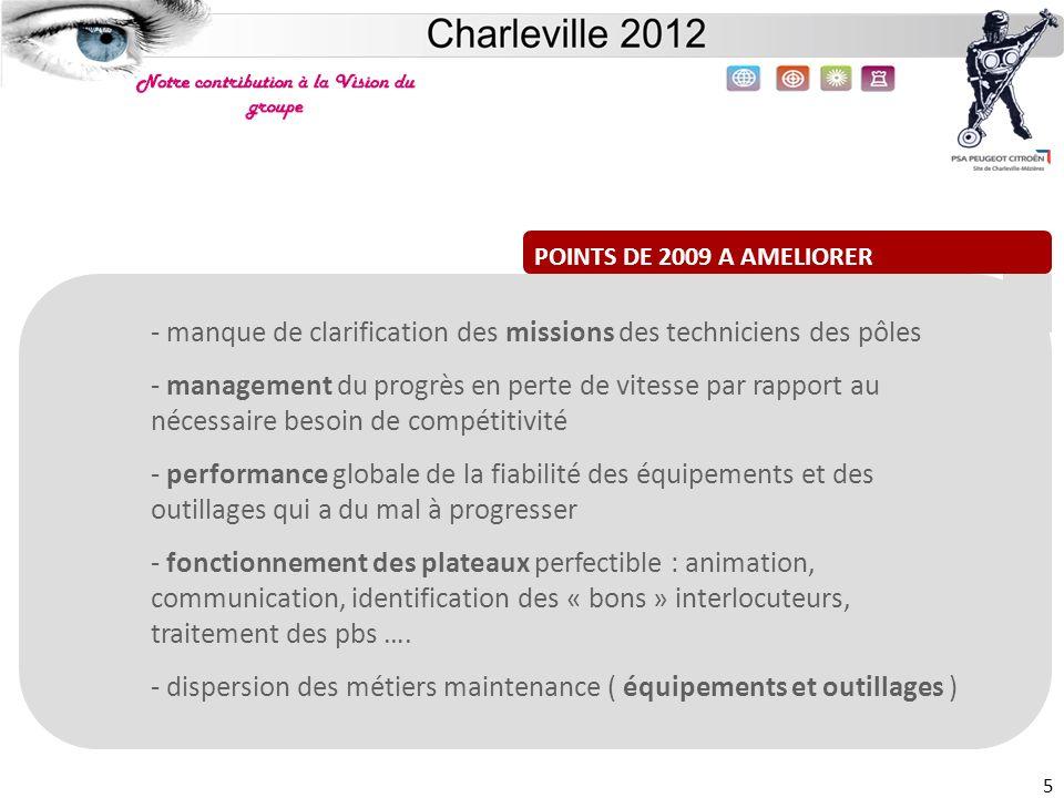 Site de Charleville 5 - manque de clarification des missions des techniciens des pôles - management du progrès en perte de vitesse par rapport au néce