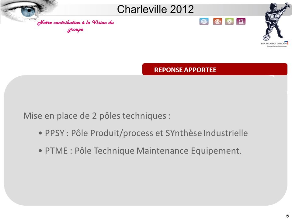 Site de Charleville 6 Mise en place de 2 pôles techniques : PPSY : Pôle Produit/process et SYnthèse Industrielle PTME : Pôle Technique Maintenance Equ