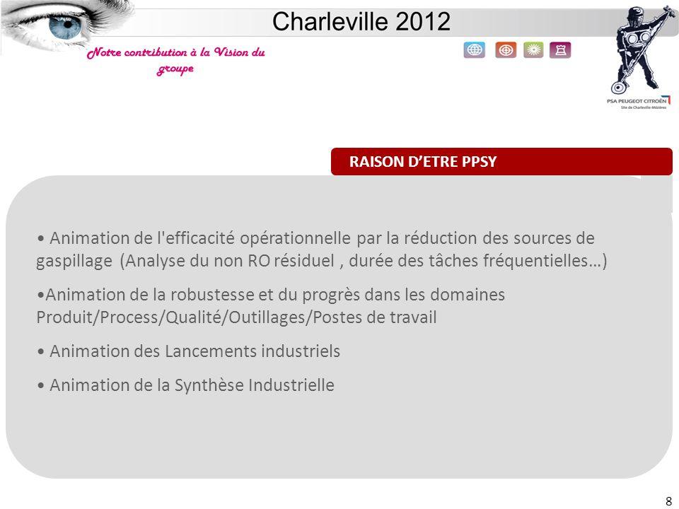 Site de Charleville 8 Animation de l'efficacité opérationnelle par la réduction des sources de gaspillage (Analyse du non RO résiduel, durée des tâche