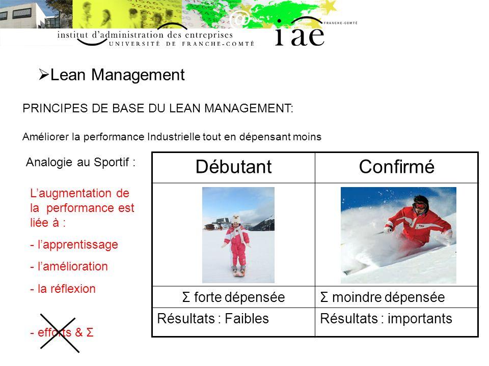 Lean Management PRINCIPES DE BASE DU LEAN MANAGEMENT: Améliorer la performance Industrielle tout en dépensant moins Analogie au Sportif : DébutantConf