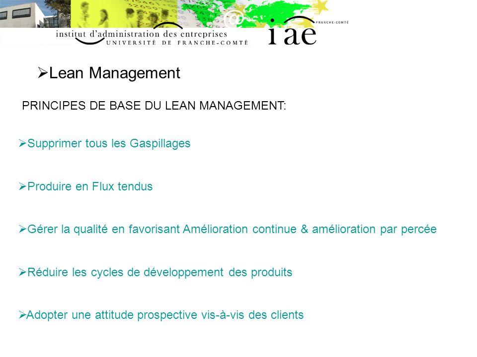 Lean Management PRINCIPES DE BASE DU LEAN MANAGEMENT: Supprimer tous les Gaspillages Produire en Flux tendus Gérer la qualité en favorisant Améliorati