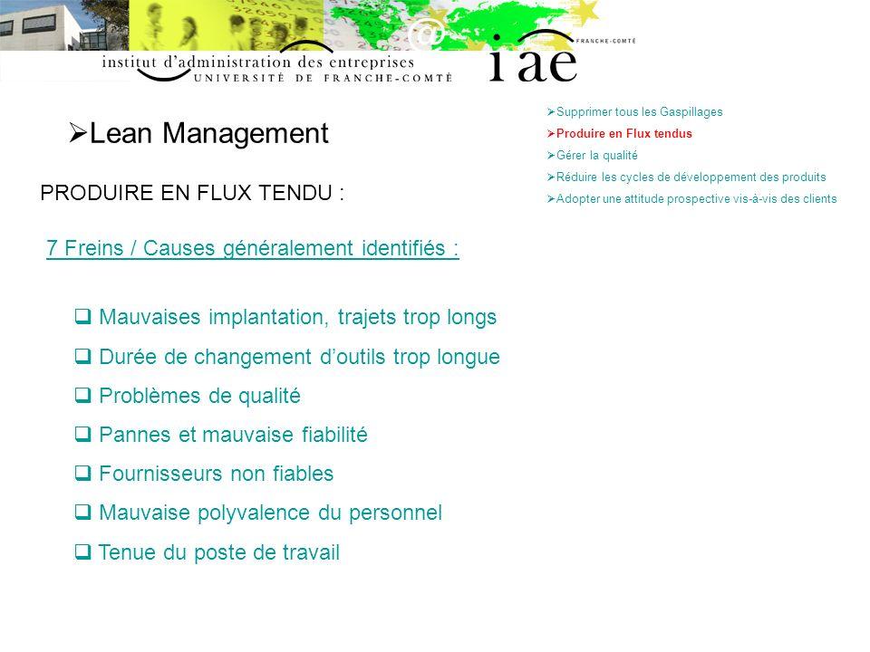 Lean Management PRODUIRE EN FLUX TENDU : Supprimer tous les Gaspillages Produire en Flux tendus Gérer la qualité Réduire les cycles de développement d
