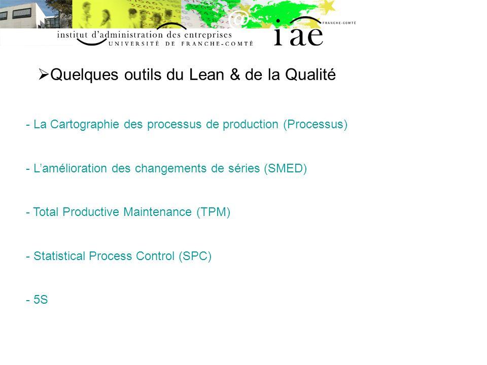 Quelques outils du Lean & de la Qualité - La Cartographie des processus de production (Processus) - Lamélioration des changements de séries (SMED) - T