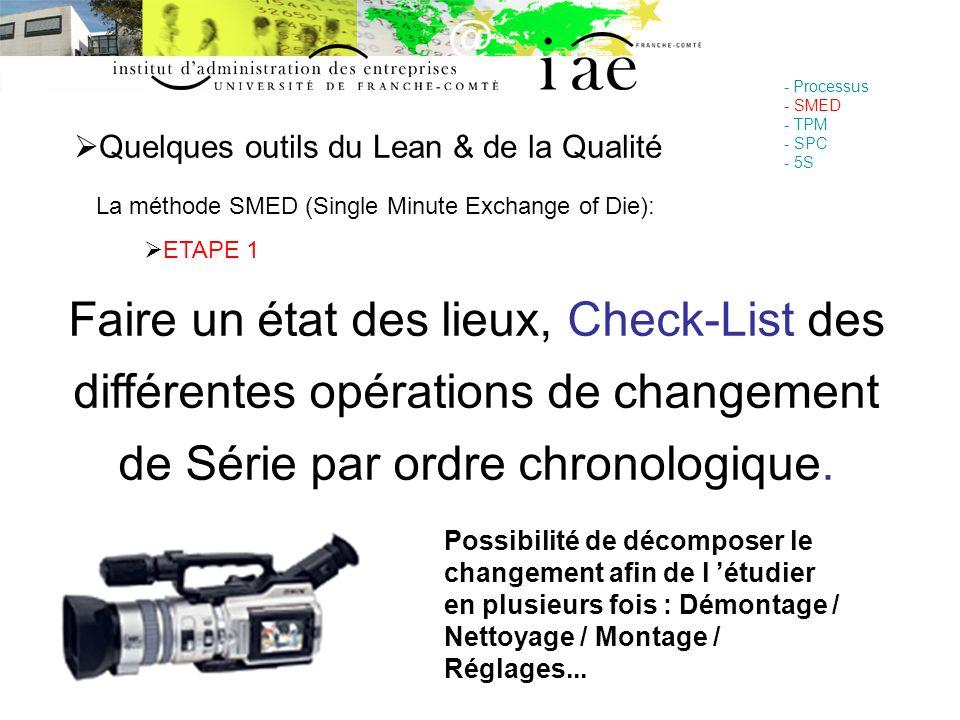 Quelques outils du Lean & de la Qualité - Processus - SMED - TPM - SPC - 5S La méthode SMED (Single Minute Exchange of Die): ETAPE 1 Faire un état des