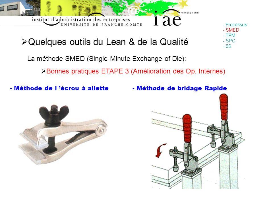 Quelques outils du Lean & de la Qualité - Processus - SMED - TPM - SPC - 5S La méthode SMED (Single Minute Exchange of Die): Bonnes pratiques ETAPE 3