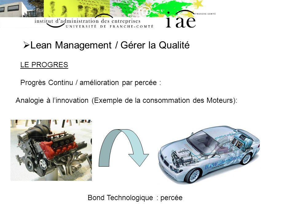 Quelques outils du Lean & de la Qualité - Processus - SMED - TPM - SPC - 5S Les 5S: SEIRI : Cette étape consiste à faire le TRI en le nécessaire & linutile.