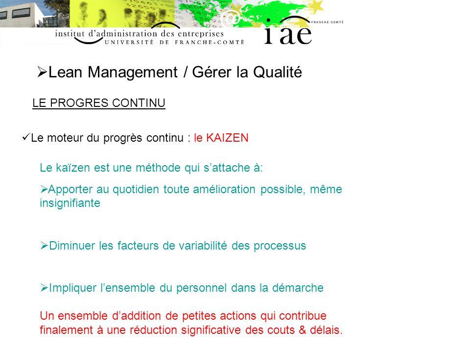 Lean Management / Gérer la Qualité LE PROGRES CONTINU Le moteur du progrès continu : le KAIZEN Le kaïzen est une méthode qui sattache à: Apporter au q