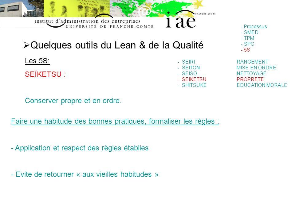 Quelques outils du Lean & de la Qualité - Processus - SMED - TPM - SPC - 5S Les 5S: SEÏKETSU : Conserver propre et en ordre. - SEIRI RANGEMENT - SEITO